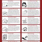 Immobilienverkauf Checkliste kostenlos downloaden