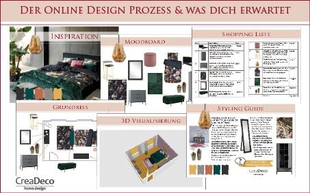 Mach dein Zuhause schöner! Mit dem Online-Design Service.
